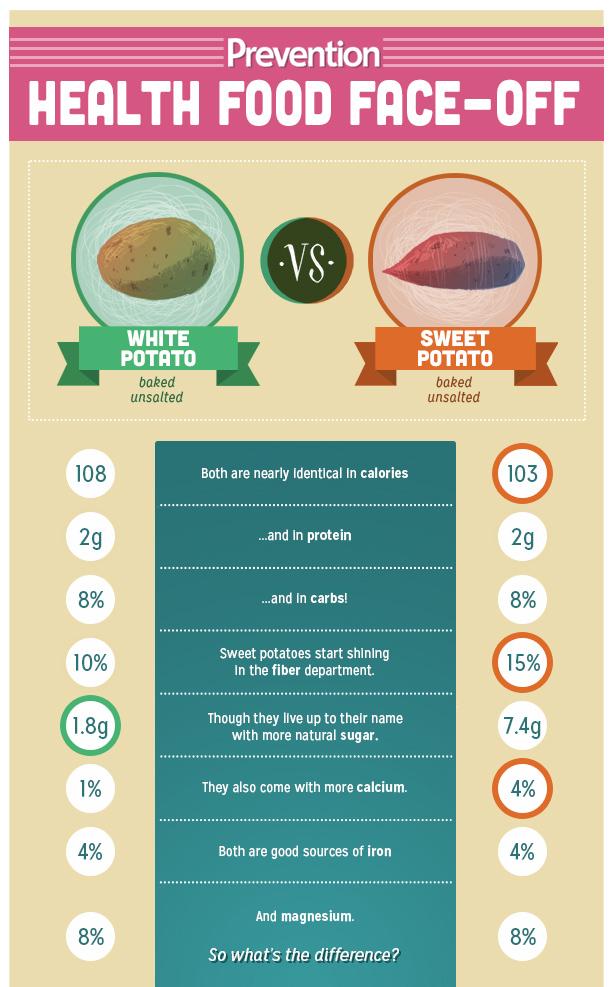 potato-sweet-potato-A